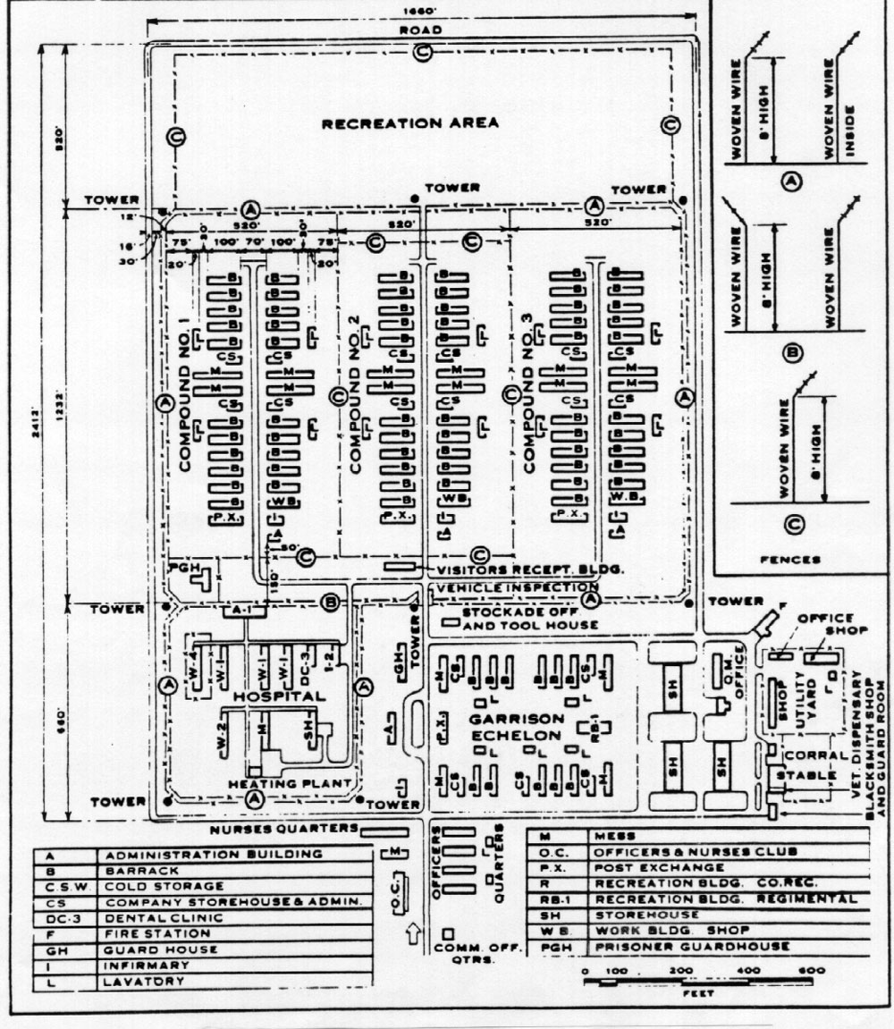 Military Motor Pool Diagram - Auto Electrical Wiring Diagram • on
